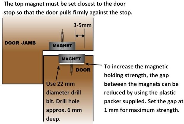 Exceptionnel Magnetic Magnets